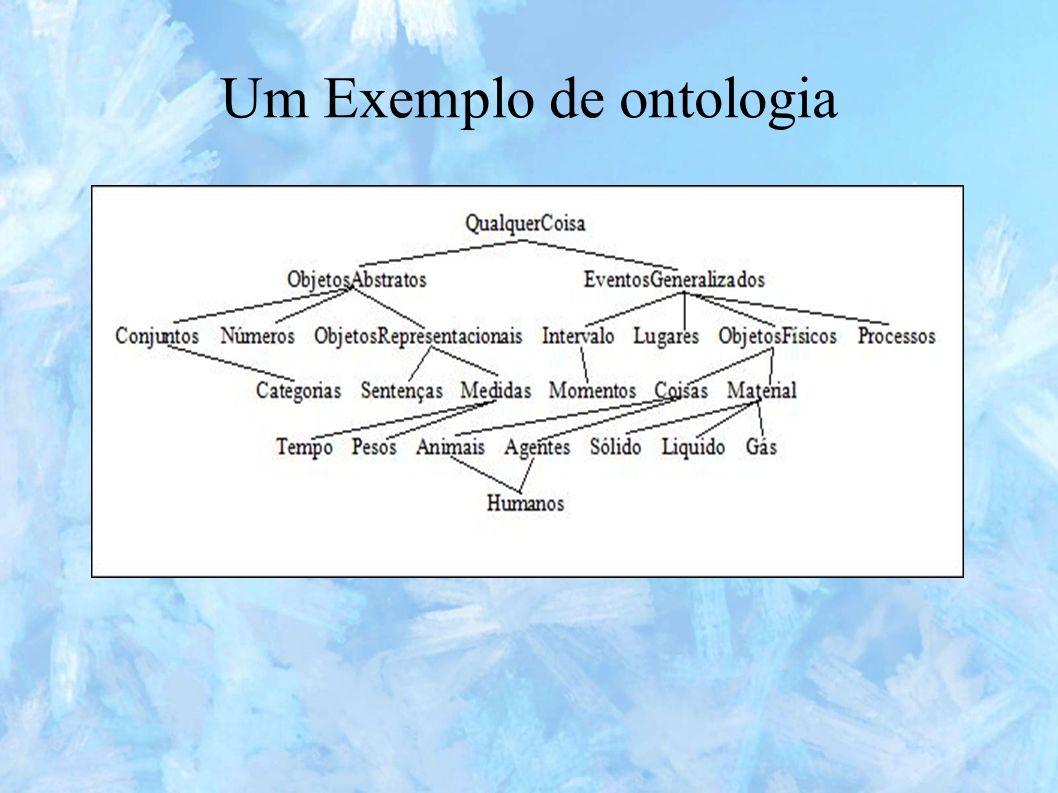 Um Exemplo de ontologia