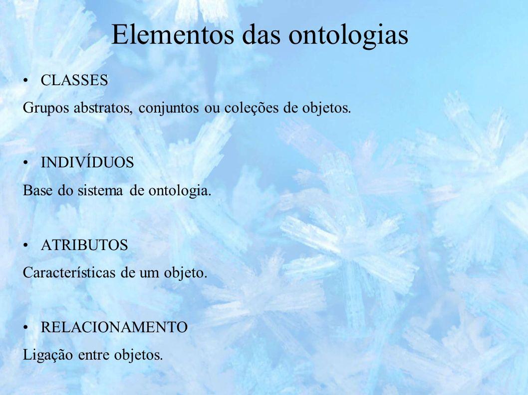 Elementos das ontologias