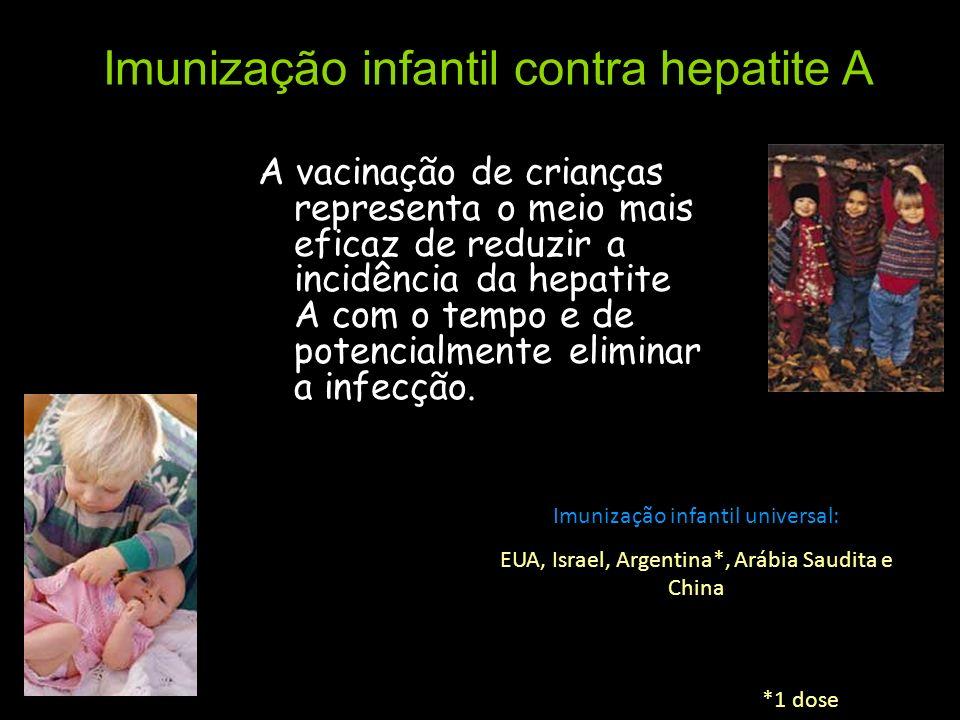Imunização infantil contra hepatite A