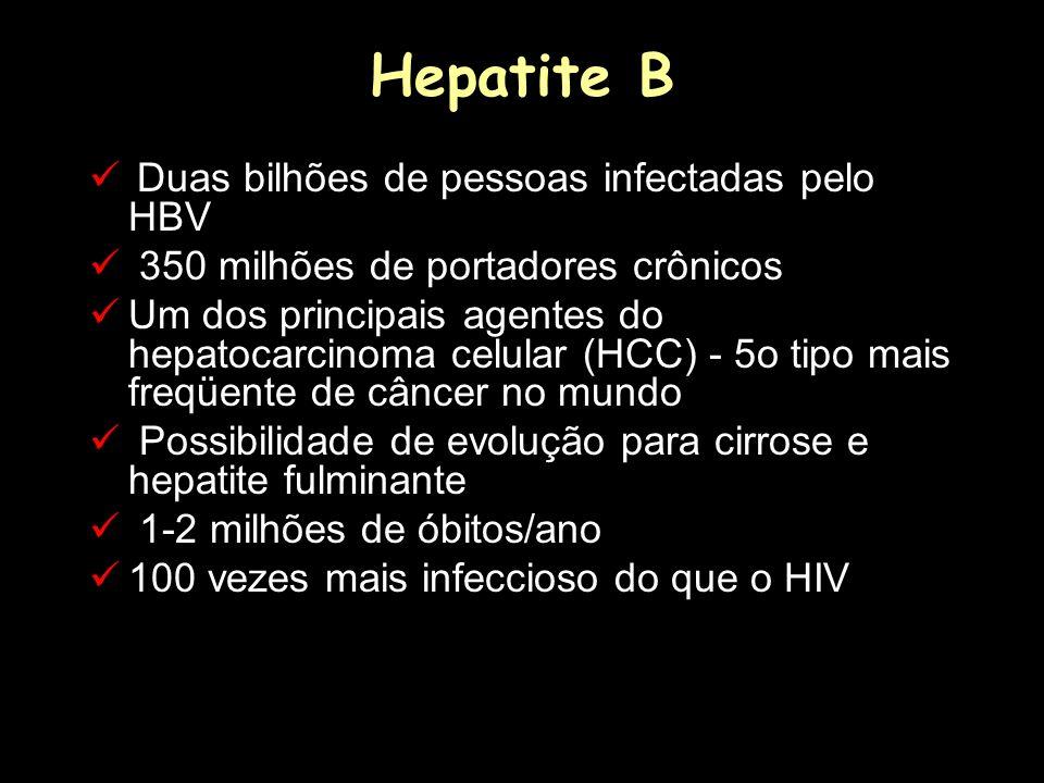 Hepatite B Duas bilhões de pessoas infectadas pelo HBV