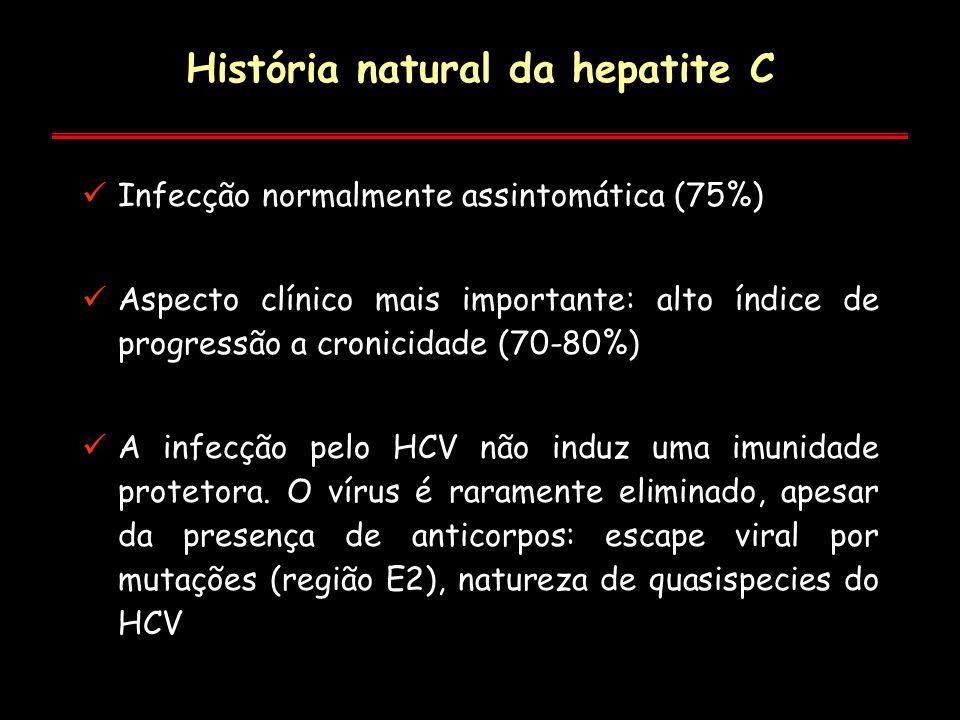 História natural da hepatite C