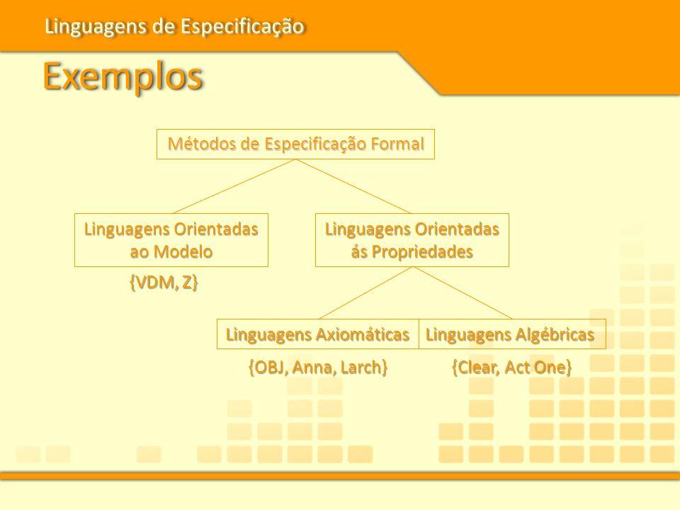 Exemplos Linguagens de Especificação Métodos de Especificação Formal