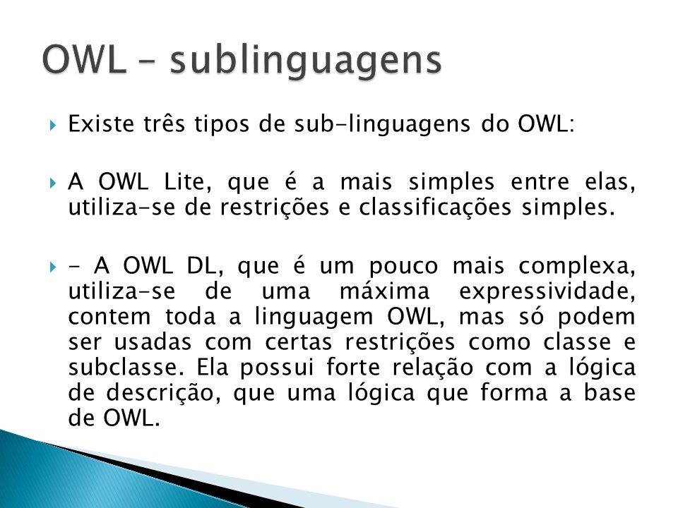 OWL – sublinguagens Existe três tipos de sub-linguagens do OWL: