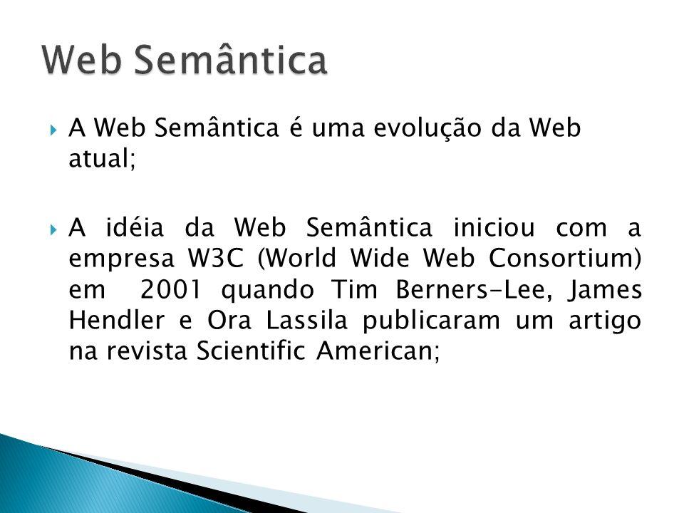 Web Semântica A Web Semântica é uma evolução da Web atual;