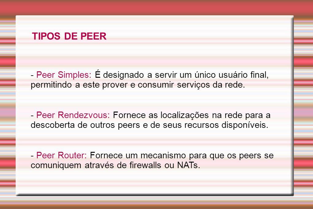 TIPOS DE PEER- Peer Simples: É designado a servir um único usuário final, permitindo a este prover e consumir serviços da rede.