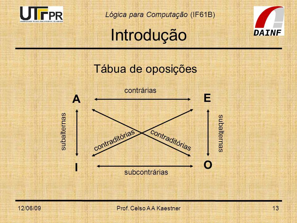 Introdução Tábua de oposições A E O I contrárias subalternas