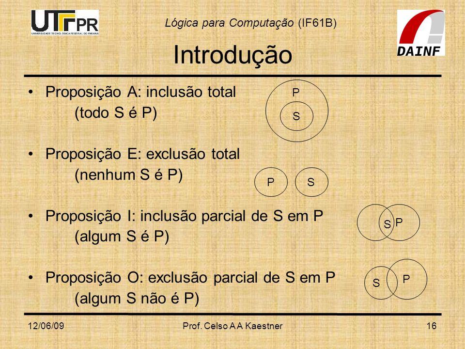 Introdução Proposição A: inclusão total (todo S é P)