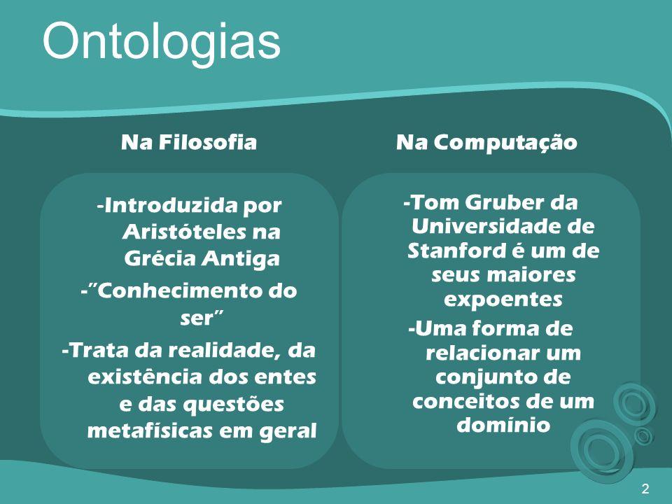 Ontologias Na Filosofia Na Computação