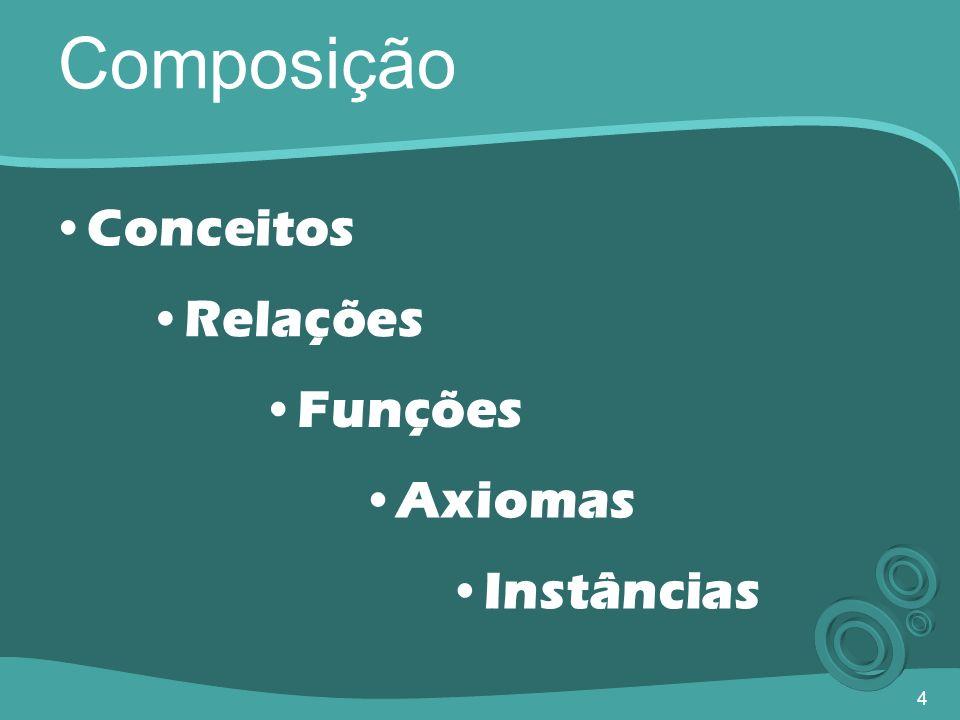 Composição Conceitos Relações Funções Axiomas Instâncias