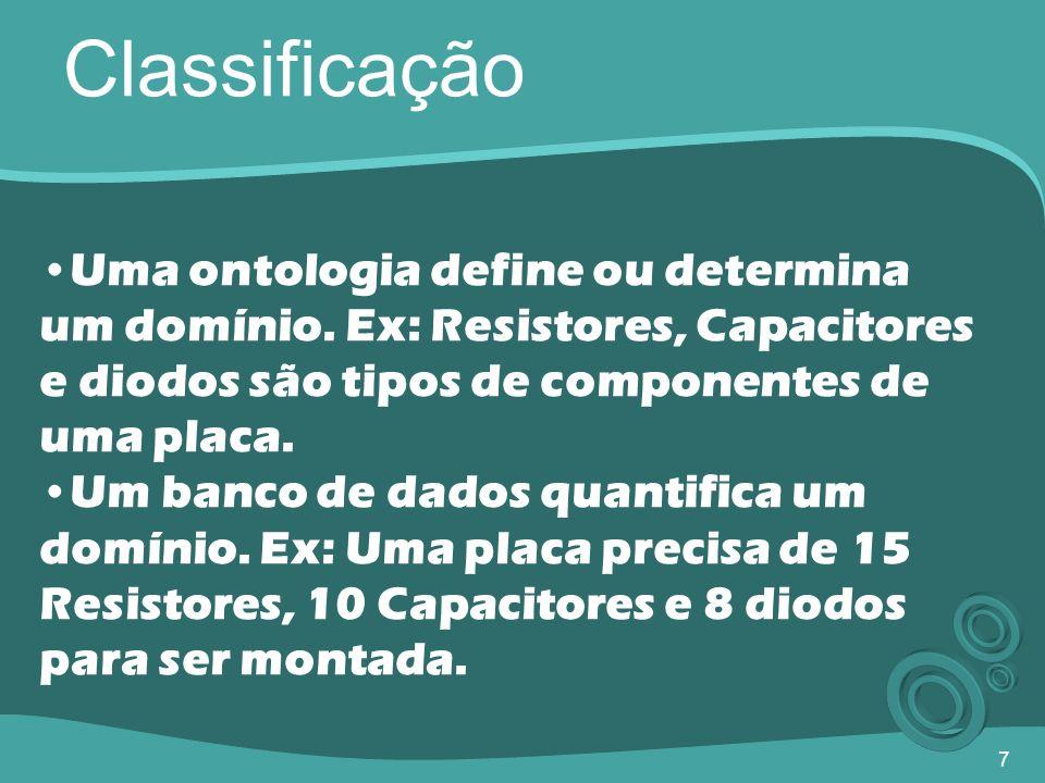 Classificação Uma ontologia define ou determina um domínio. Ex: Resistores, Capacitores e diodos são tipos de componentes de uma placa.