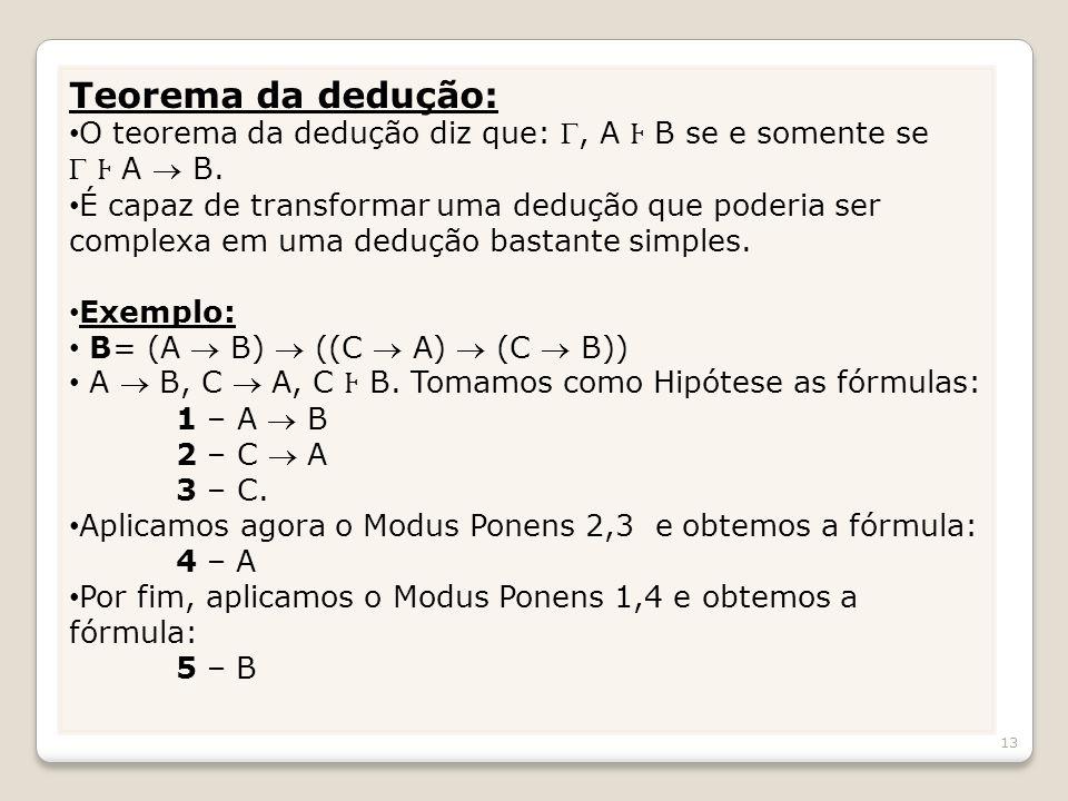 Teorema da dedução: O teorema da dedução diz que: , A Ⱶ B se e somente se.  Ⱶ A  B.