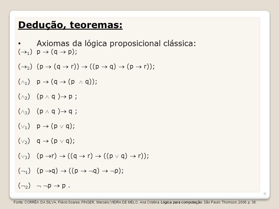 Dedução, teoremas: Axiomas da lógica proposicional clássica: