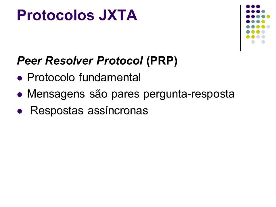 Protocolos JXTA Peer Resolver Protocol (PRP) Protocolo fundamental