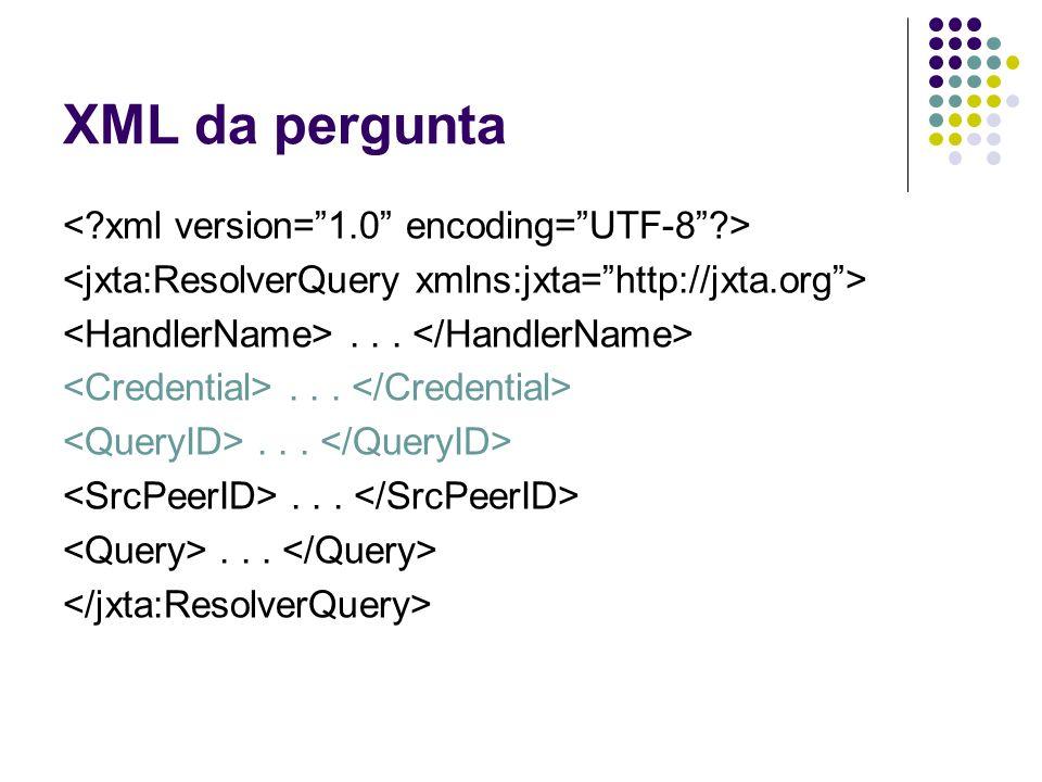 XML da pergunta < xml version= 1.0 encoding= UTF-8 >