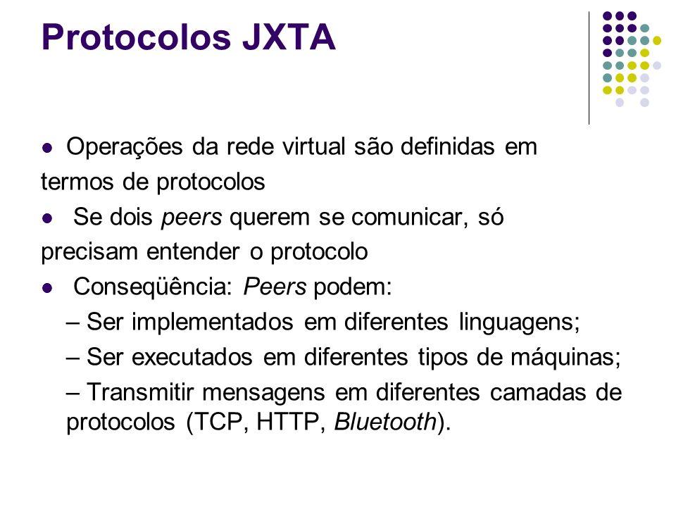 Protocolos JXTA Operações da rede virtual são definidas em