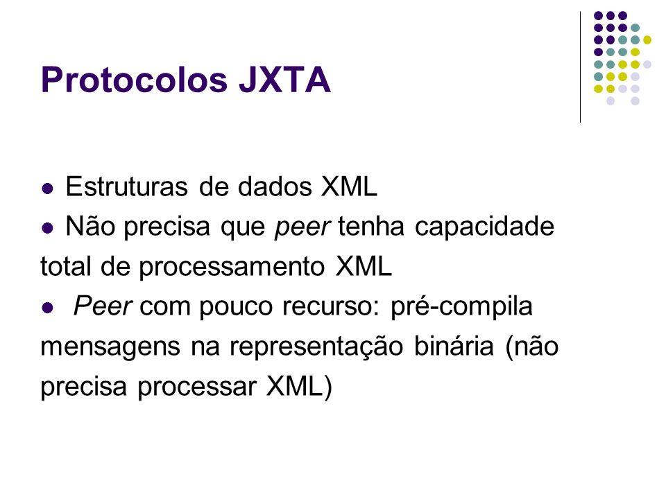 Protocolos JXTA Estruturas de dados XML