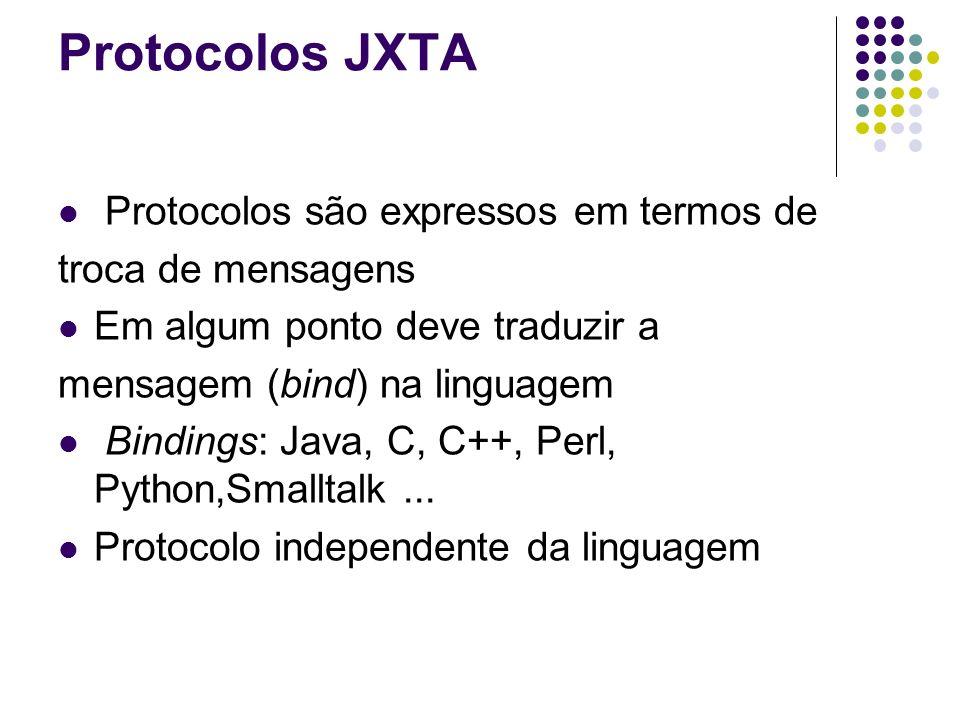 Protocolos JXTA Protocolos são expressos em termos de