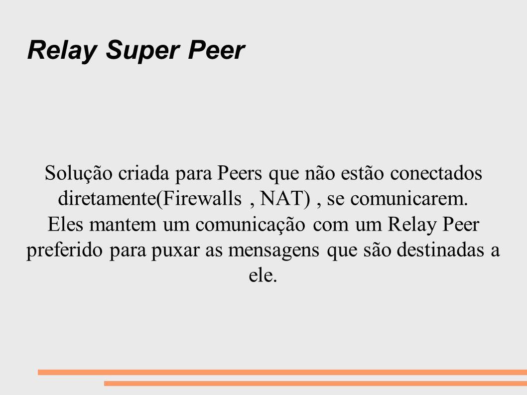 Relay Super Peer Solução criada para Peers que não estão conectados diretamente(Firewalls , NAT) , se comunicarem.