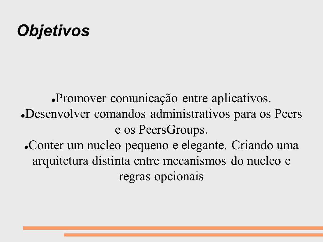 Objetivos Promover comunicação entre aplicativos.