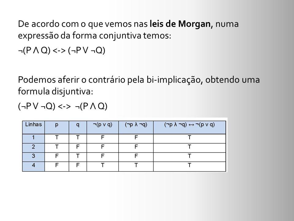 De acordo com o que vemos nas leis de Morgan, numa expressão da forma conjuntiva temos: ¬(P Λ Q) <-> (¬P V ¬Q) Podemos aferir o contrário pela bi-implicação, obtendo uma formula disjuntiva: (¬P V ¬Q) <-> ¬(P Λ Q)