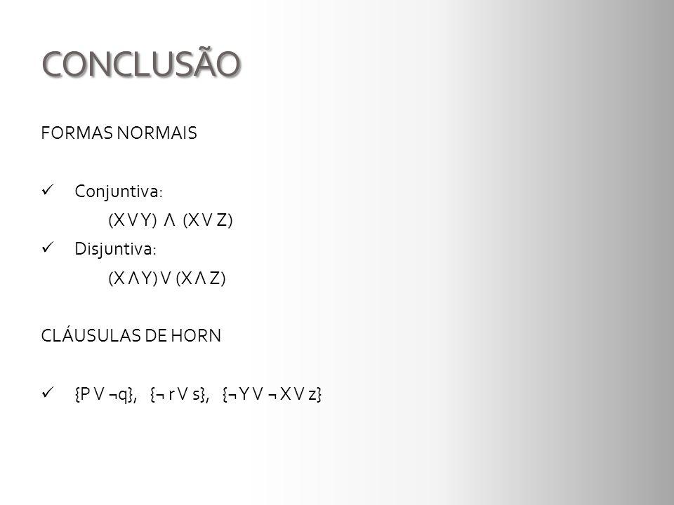 CONCLUSÃO FORMAS NORMAIS Conjuntiva: (X V Y) Λ (X V Z) Disjuntiva: