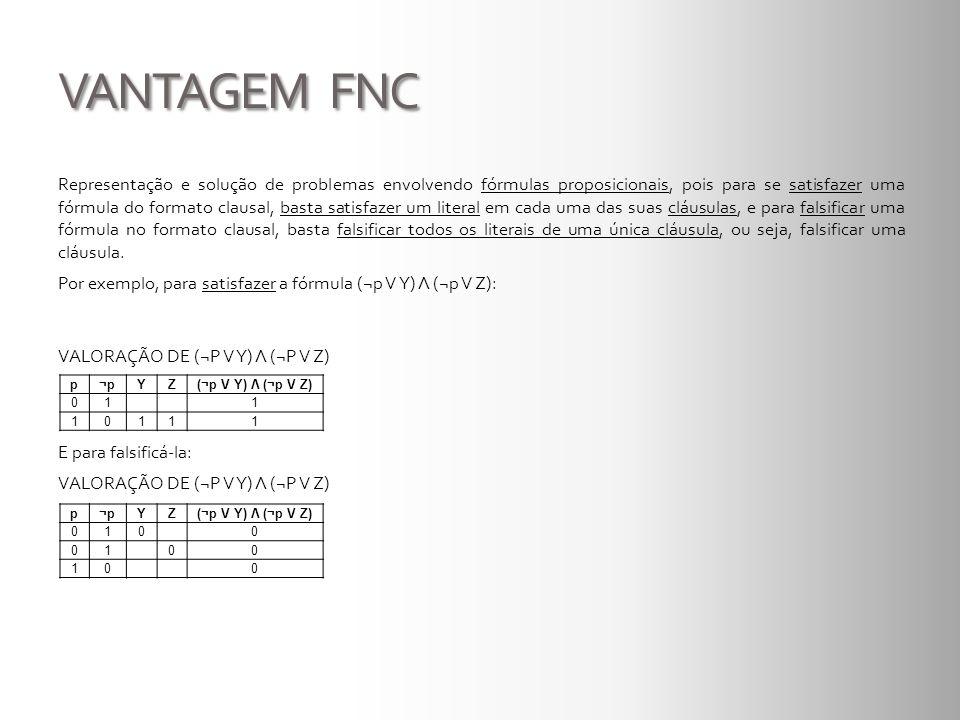 VANTAGEM FNC