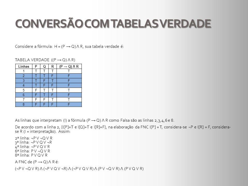 CONVERSÃO COM TABELAS VERDADE