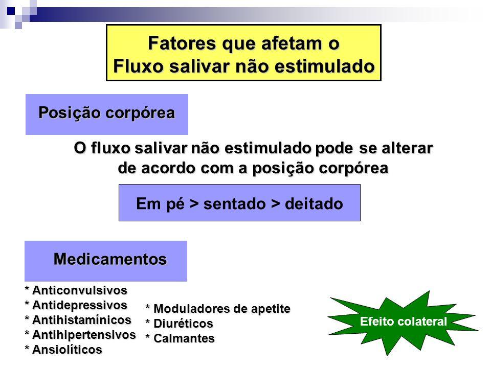 Fatores que afetam o Fluxo salivar não estimulado
