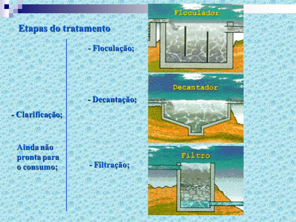 Etapas do tratamento - Floculação; - Decantação; - Clarificação;