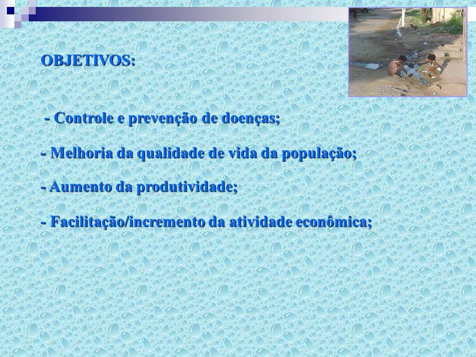 OBJETIVOS: - Controle e prevenção de doenças; - Melhoria da qualidade de vida da população; - Aumento da produtividade;