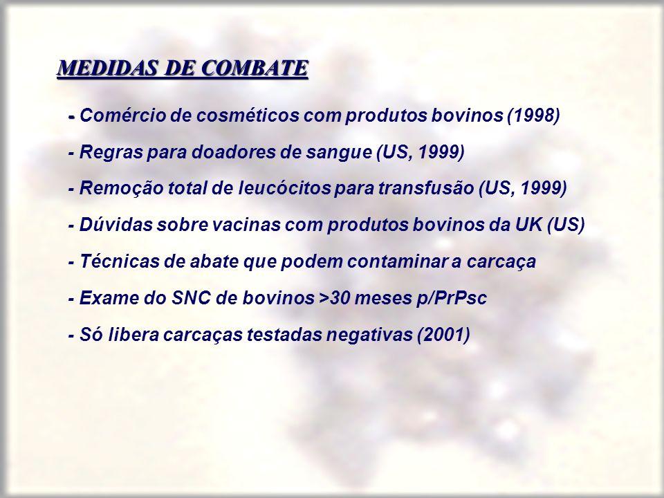 MEDIDAS DE COMBATE - Comércio de cosméticos com produtos bovinos (1998) - Regras para doadores de sangue (US, 1999)