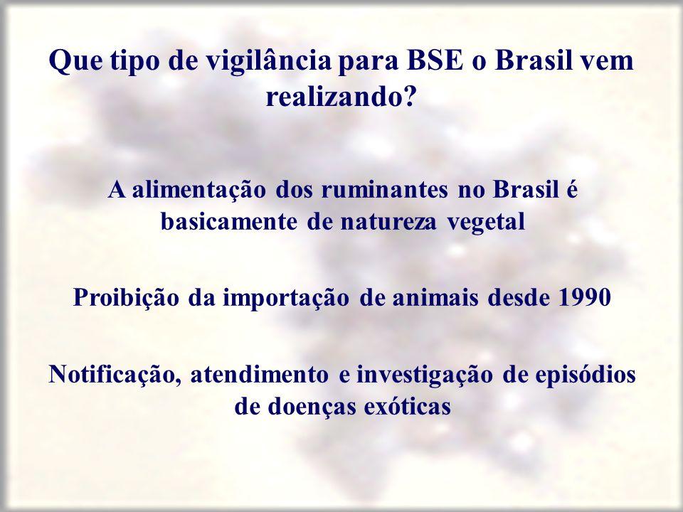 Que tipo de vigilância para BSE o Brasil vem realizando