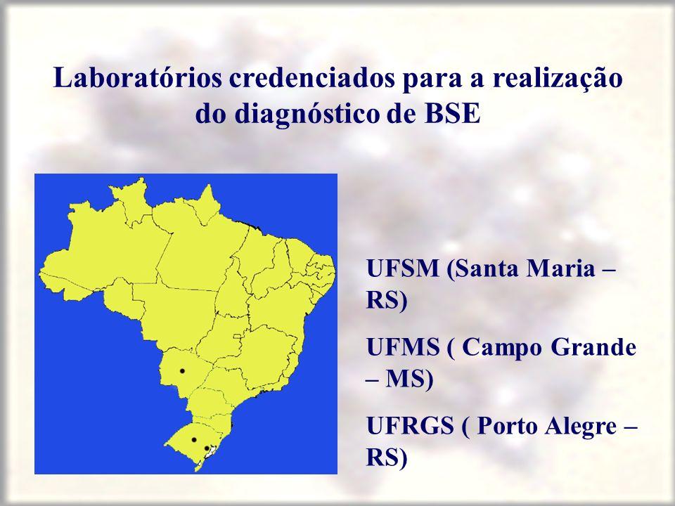 Laboratórios credenciados para a realização do diagnóstico de BSE