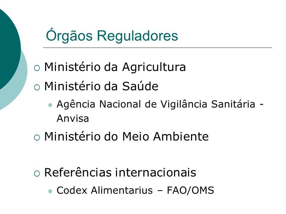 Órgãos Reguladores Ministério da Agricultura Ministério da Saúde