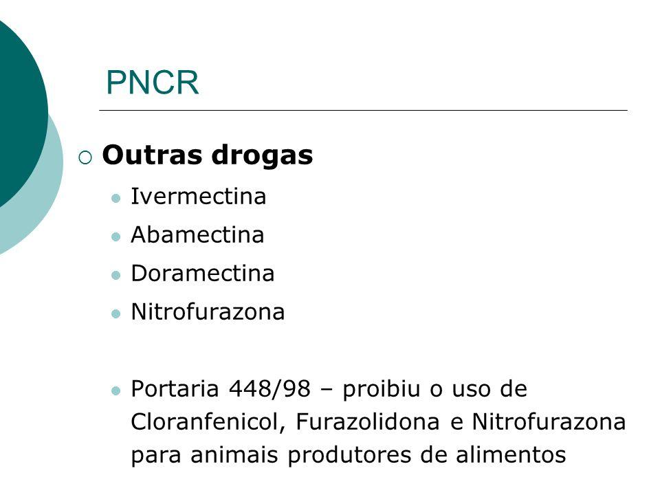 PNCR Outras drogas Ivermectina Abamectina Doramectina Nitrofurazona