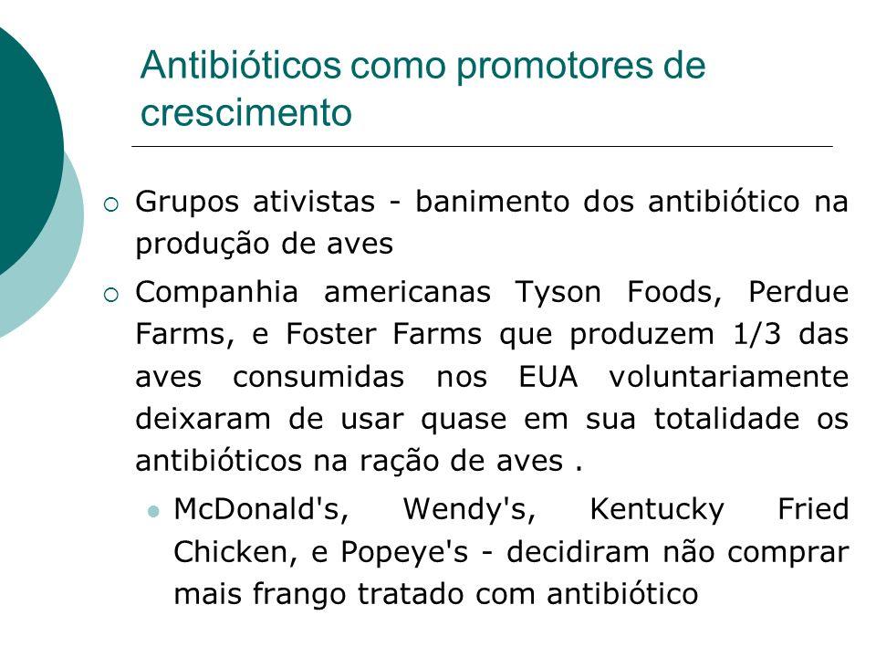 Antibióticos como promotores de crescimento