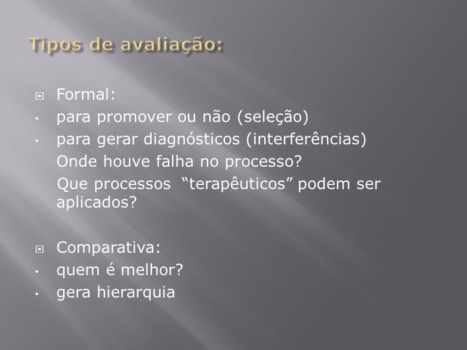 Tipos de avaliação: Formal: para promover ou não (seleção)