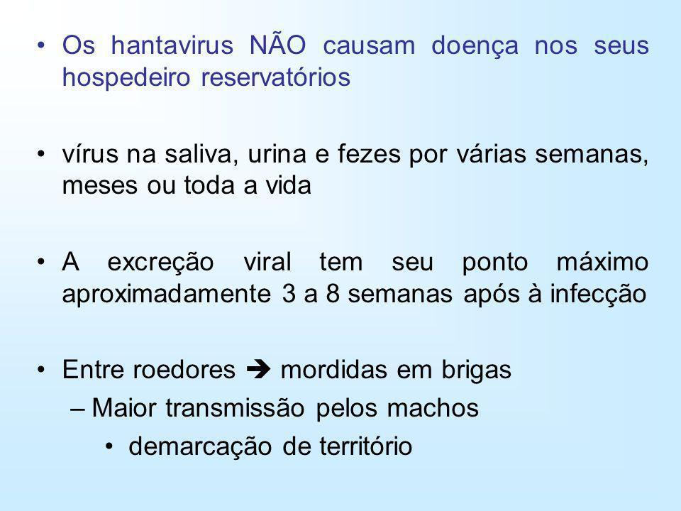 Os hantavirus NÃO causam doença nos seus hospedeiro reservatórios
