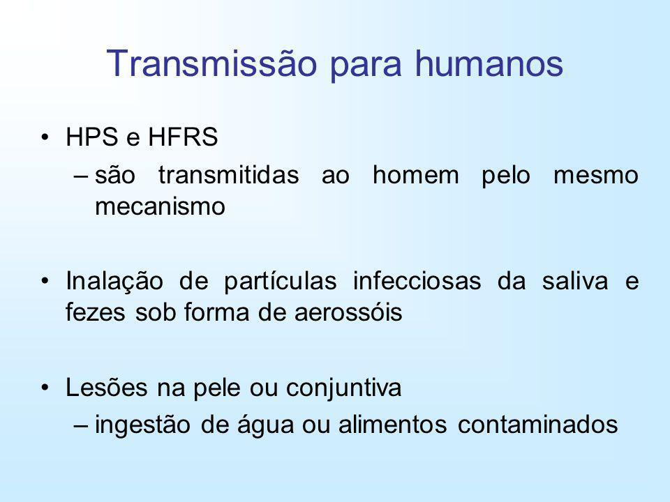 Transmissão para humanos