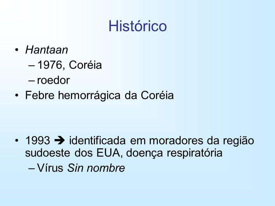 Histórico Hantaan 1976, Coréia roedor Febre hemorrágica da Coréia
