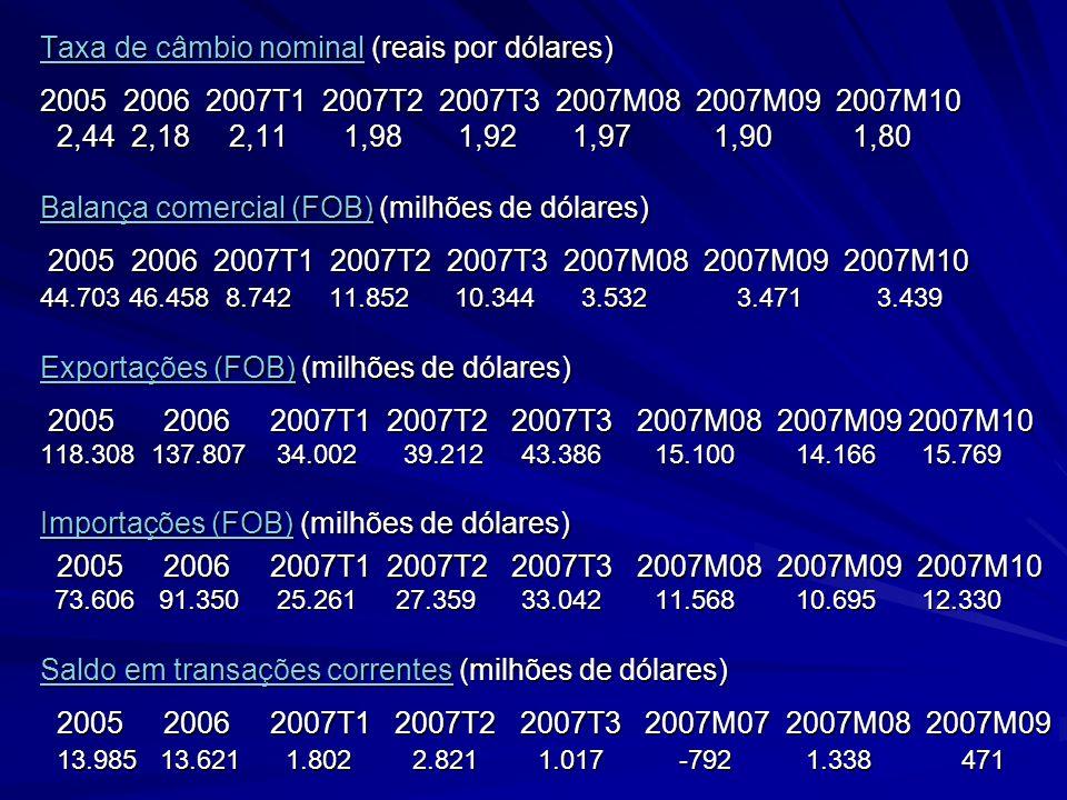 Taxa de câmbio nominal (reais por dólares)