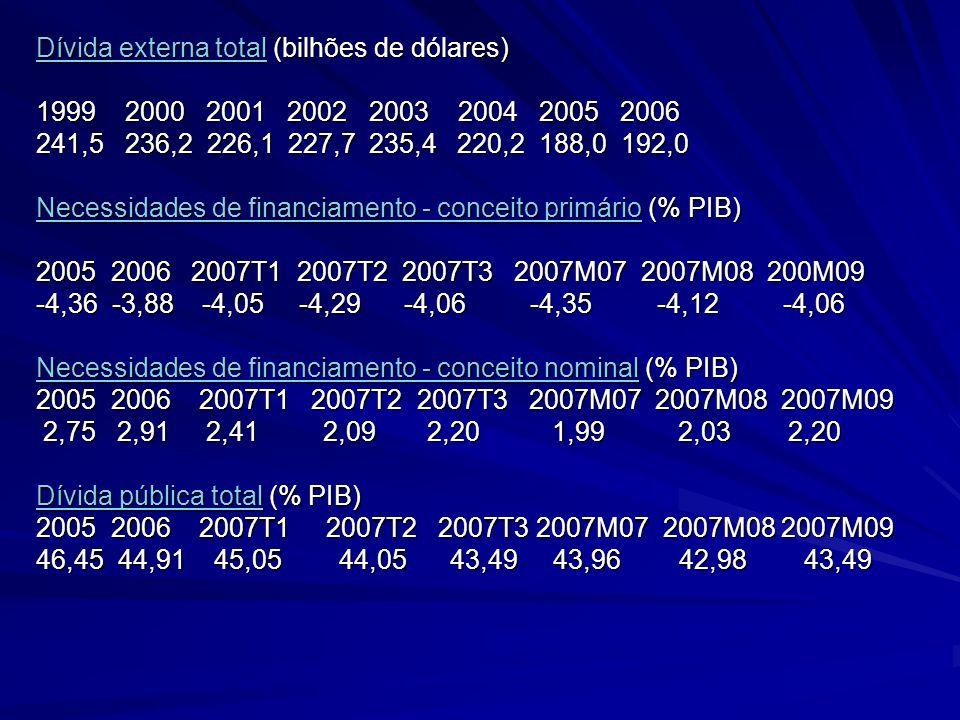 Dívida externa total (bilhões de dólares)