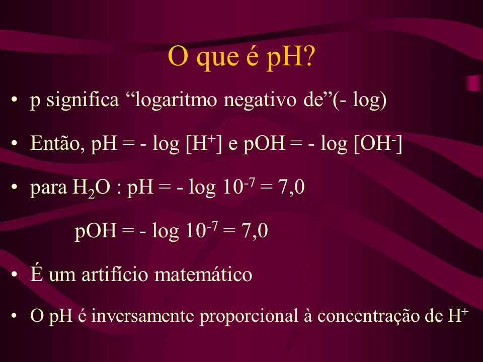 O que é pH p significa logaritmo negativo de (- log)