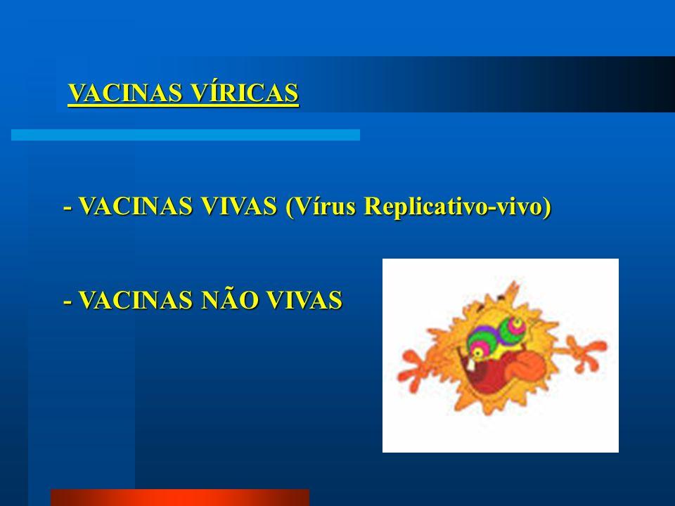 VACINAS VÍRICAS - VACINAS VIVAS (Vírus Replicativo-vivo) - VACINAS NÃO VIVAS