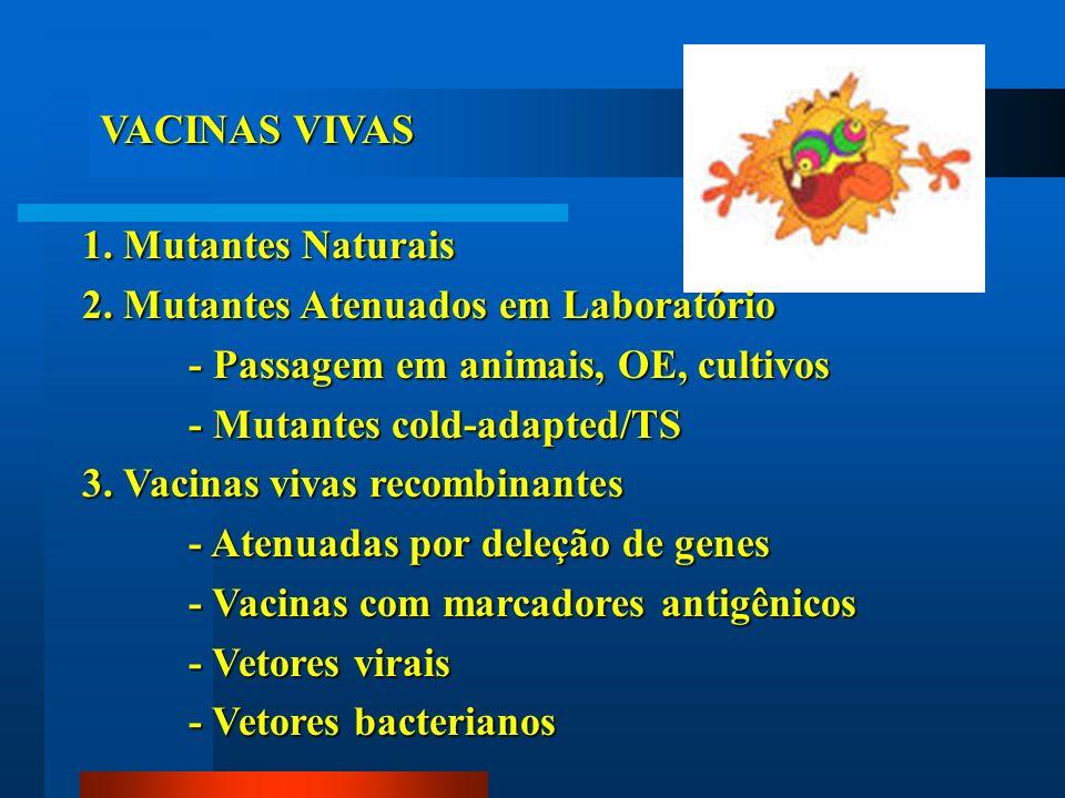VACINAS VIVAS 1. Mutantes Naturais. 2. Mutantes Atenuados em Laboratório. - Passagem em animais, OE, cultivos.