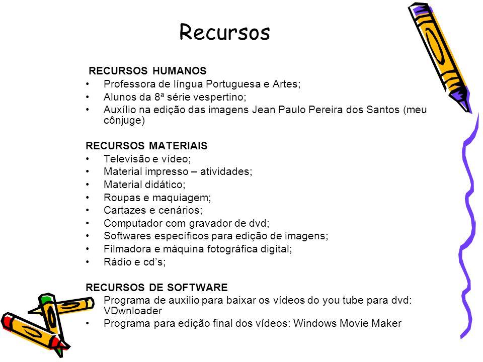 Recursos RECURSOS HUMANOS Professora de língua Portuguesa e Artes;