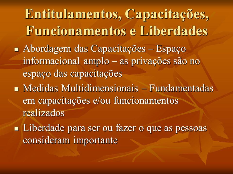 Entitulamentos, Capacitações, Funcionamentos e Liberdades