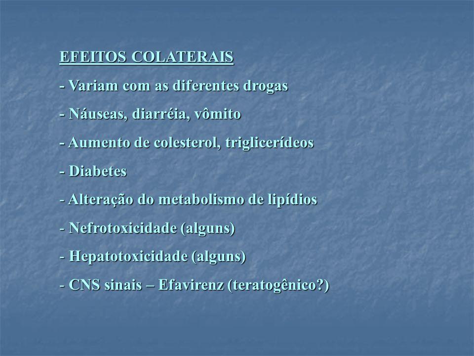 EFEITOS COLATERAIS - Variam com as diferentes drogas. - Náuseas, diarréia, vômito. - Aumento de colesterol, triglicerídeos.