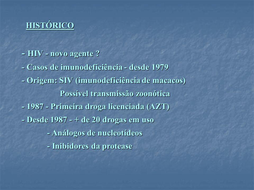 - HIV - novo agente HISTÓRICO