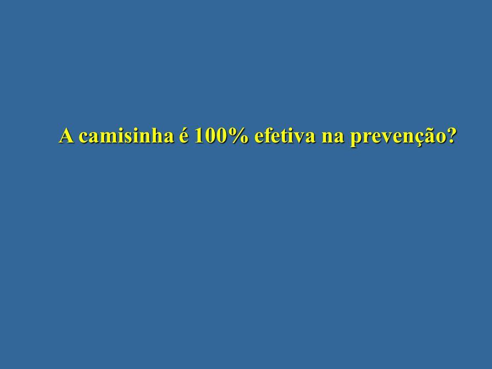 A camisinha é 100% efetiva na prevenção